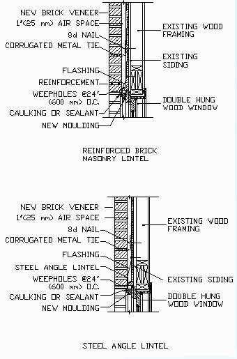 Brick Wall Construction Details : Brick fence construction how to make