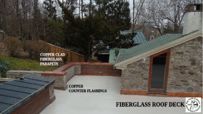 custom fiberglass roof deck design