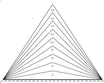 Asphalt Shingles Minimum Roof Slope For Asphalt Shingles